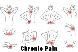 Heal n Soothe Chronic Pain